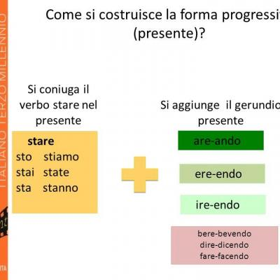 Come si costruisce la forma progressiva presente